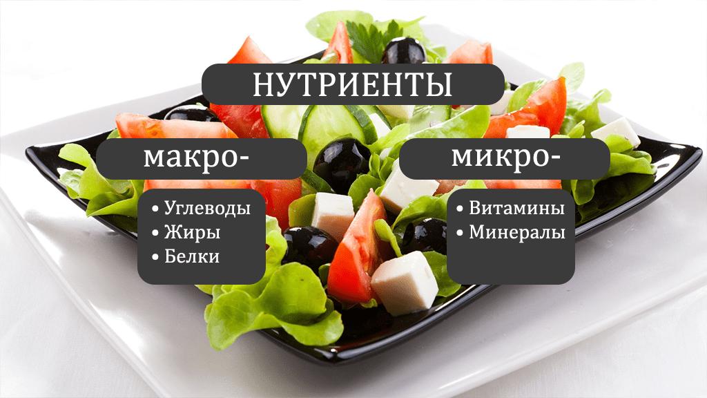 нутриенты макро и микро оливки салат помидоры сыр