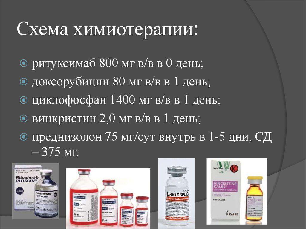 Выживаемость при раке молочной железы 28