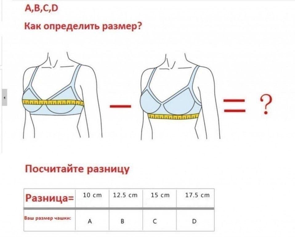измеряем грудь
