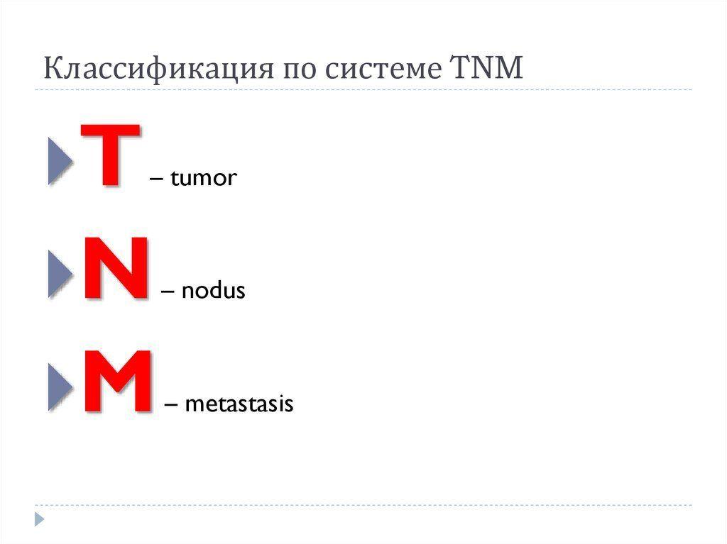 классификации TNM